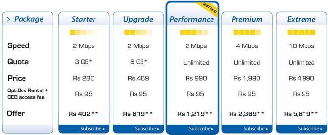 Bharat Telecom Mauritius Prices